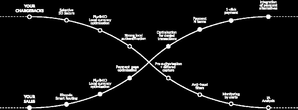 PayXperts scheme